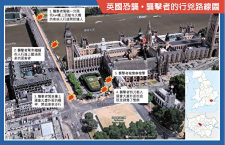 英国恐袭,袭击者的行凶路线图